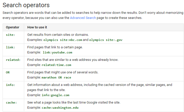 Learn How to Use Advance Search Commands in Google